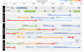 Project Roadmap Templates Roadmap Project Magdalene Project Org
