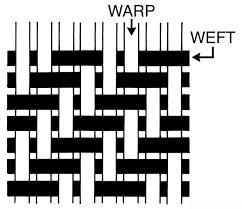 Twill Weave Pattern