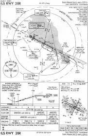 Sfo Runway Chart Iap Chart Ils Rwy 28r San Francisco Intl Sfo