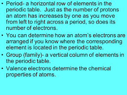 A Guided Tour of The Periodic Table - ppt download