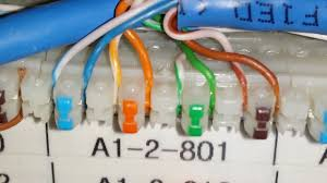 punch down a 110 block patch panel 110 Phone Wiring Block Diagram 66 Block Installation