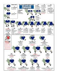 2018 Byu Football Depth Chart Byu Depth Chart Injury Report Week 4 Utah Loyal Cougars