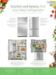 How To Level A Kenmore Refrigerator Fridge Finder Kenmore Refrigerator Buying Guide Livemore