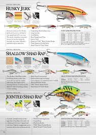 Rapala Shad Rap Dive Chart 52 Abundant Rapala Husky Jerk Dive Chart