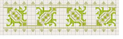 Embroidery Chart Chart For Hungarian Romanian Embroidery