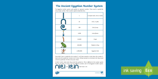Ancient Egyptian Number System Information Sheet Cfe