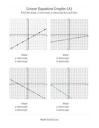 graphing linear equations and inequalities worksheet graphing linear inequalities worksheet 7 graph worksheets systems 122 graphing