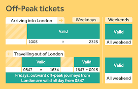 Choose The Right Train Ticket Emr East Midlands Railway
