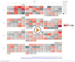 Calendar Chart In Tableau Viz Variety Show When To Use Heatmap Calendars Tableau