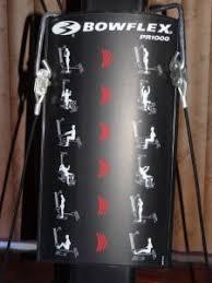 Bowflex Pr3000 Workout Chart Best Bowflex Home Gym Machines Model Comparison Reviews
