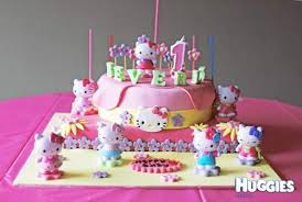 Hello Kitty Rainbow Birthday Cake Also Simple Hello Kitty Birthday