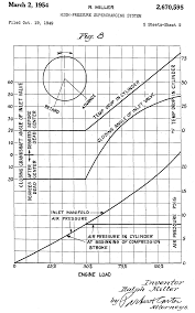 Engine Displacement Chart Miller Cycle Engines