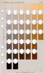 Munsell Soil Chart Munsell Colour Chart Used For Grading Soil Color Values