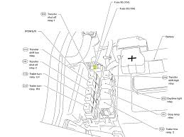 Scintillating nissan patrol wiring diagram contemporary best image