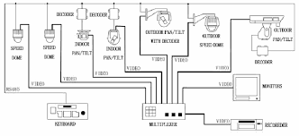 wiring diagram for security camera wiring image samsung security camera wiring diagram wiring diagram schematics on wiring diagram for security camera