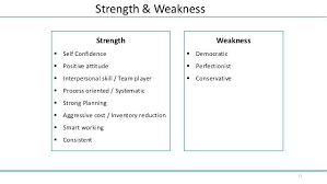 Job Weaknesses Examples Weaknesses Job Interview Examples What Is Your Greatest Weakness