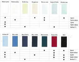 1959 101 Color Chart Alfa Romeo Forums
