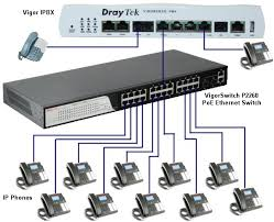 draytek vigorippbx 2820 ip pbx and adsl firewall router vigorphone 350 and vigorswitch p2260