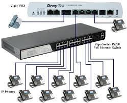 draytek vigorippbx ip pbx and adsl firewall router vigorphone 350 and vigorswitch p2260