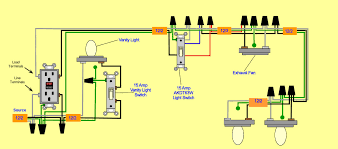 diy wiring diagrams diy image wiring diagram diy wiring diagrams diy wiring diagrams on diy wiring diagrams