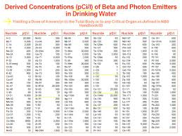 Radioactive Isotopes Chart Radiation Safety Philippines Heres A Helpful Epa Chart
