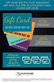mobile gifting