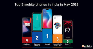 Smartphone Comparison Chart India Top 20 Mobile Phones In India In May 2018 91mobiles