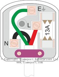 uk plug wiring diagram Electrical Plug Wiring wiring electrical plugs colour wires solidfonts electrical plug wiring diagram