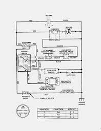 husqvarna lawn tractor wiring diagram wiring diagrams best husqvarna riding lawn mower wiring diagram wiring library husqvarna lawn mower belt diagram husqvarna lawn tractor wiring diagram