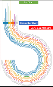 Custom Tableau Charts Dueling Data How To Game Of Thrones Analysis Viz