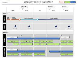 5 year timeline template market trend roadmap template plans events kpis