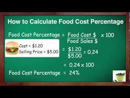 food percentage calculator how to calculate food cost percent youtube