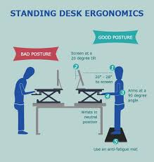 the best way to stand use an anti fatigue mat
