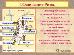 Презентация на тему ДРЕВНИЙ РИМ Возникновение Римского  4 1