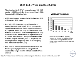 Spap End Of Year Enrollment 2003 Text Commonwealth Fund