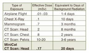 Southwest Allergy Allergic Asthma