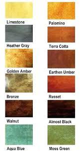 Quikrete Concrete Stain Colors Chart Concrete Dye Interiors Concrete Dye Staining Concrete Using