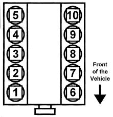 similiar ford 5 4 firing order diagram keywords cylinder engine firing order ford 5 4 firing order diagram buick