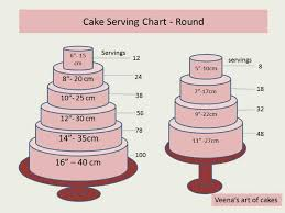 Wilton Round Cake Serving Chart Wedding Cake Cutting Guide Tier Wedding Cake Serves How Many