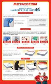 mattress firm ad. If You\u0027re Waking Up Sore Or In Pain, It Might Be Your Mattress Firm Ad