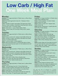 Weekly Meal Planning For One Weekly Meal Plan Banting No Carb Diets Low Carb Meal