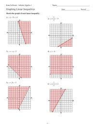 algebra 2 graphing linear equations and