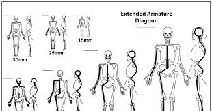 Armature Wire Gauge Chart Patrick Keith Armatures