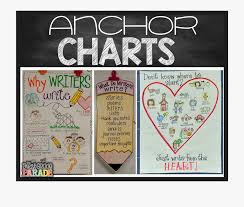I Keep My Anchor Charts Posted Around My Writing Center