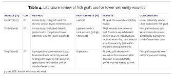 acellular fish skin graft use for