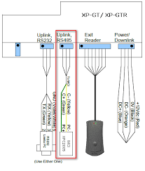 failure of rs485 communication between controller to xportal connect the controller to a rs485 cable as shown below