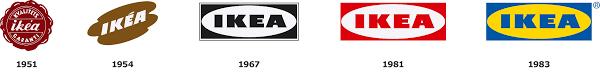 The IKEA concept - IKEA