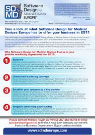 Medical Device Software Design Software Design For Medical Devices Business Development Pack