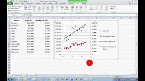 excel best fit line how to add a line of best fit in excel 2010 youtube