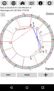 Astrological Charts Pro Astrological Charts Pro Android Apps Appagg